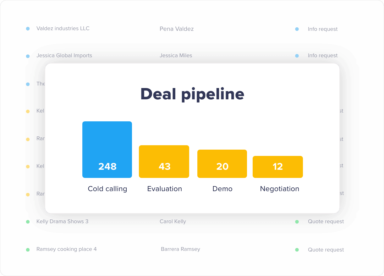 deals pipeline in Rizer CRM