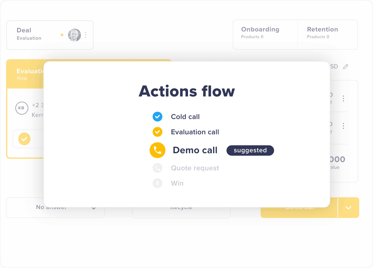 Action flow inside the CRM