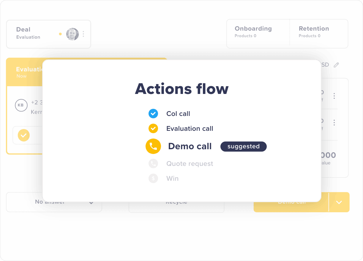 Action flow - Rizer CRM