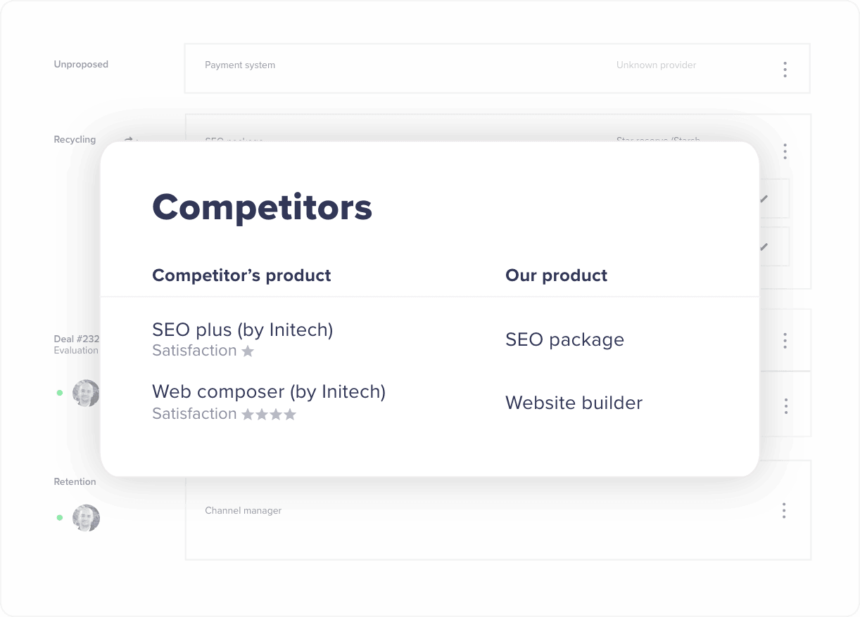 Competitors inside the CRM