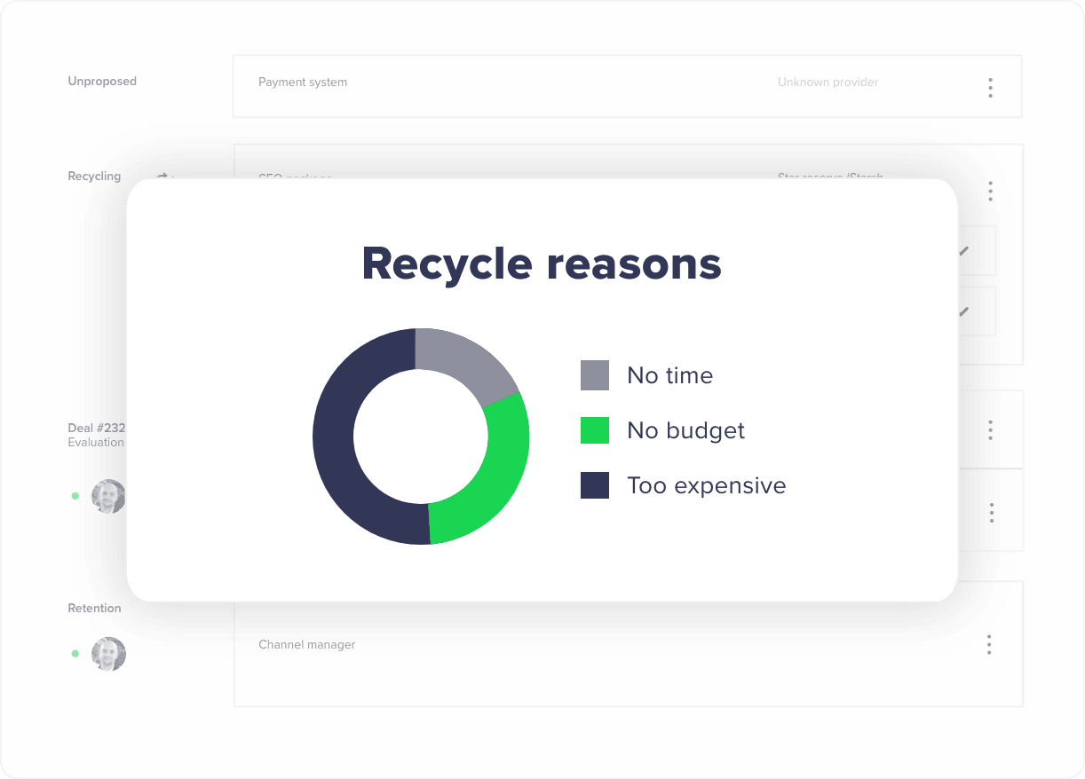Recycle reasons inside Rizer CRM